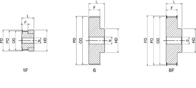 polytech design inc